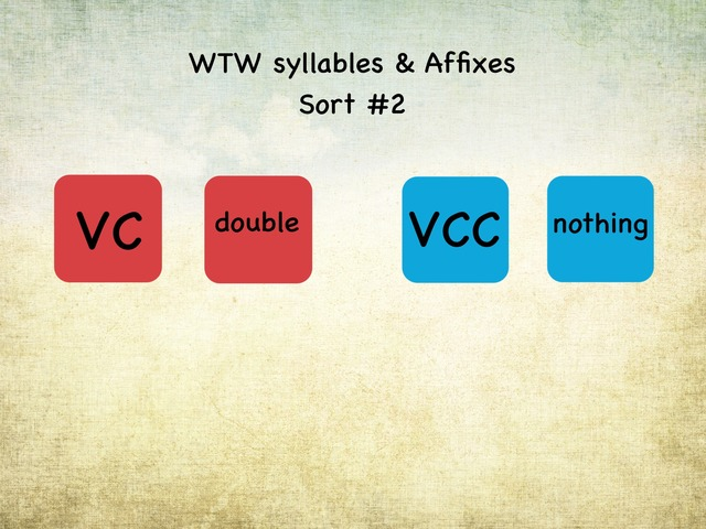 WTW Syllables & Affixes Sort 2 by Christine Snow