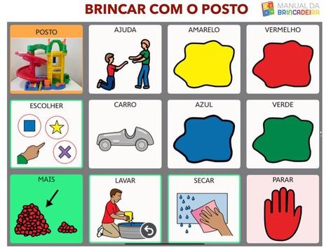 POSTO DE GASOLINA PRANCHA - Manual Da Brincadeira by MIRYAM PELOSI