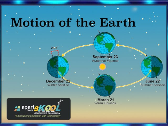 Motion Of The Earth by TinyTap creator