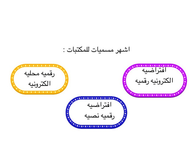 اختبار مصادر by Reem Sadiq