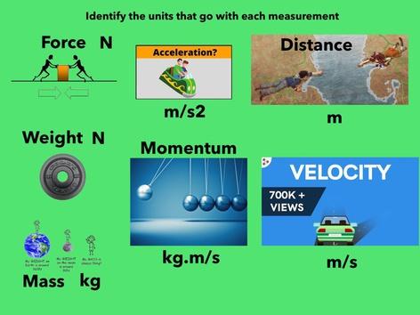 Physical Science Unit 2 by Vivian Janik