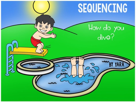 Sequencing Activity How Do You Dive? by Yara Habanbou