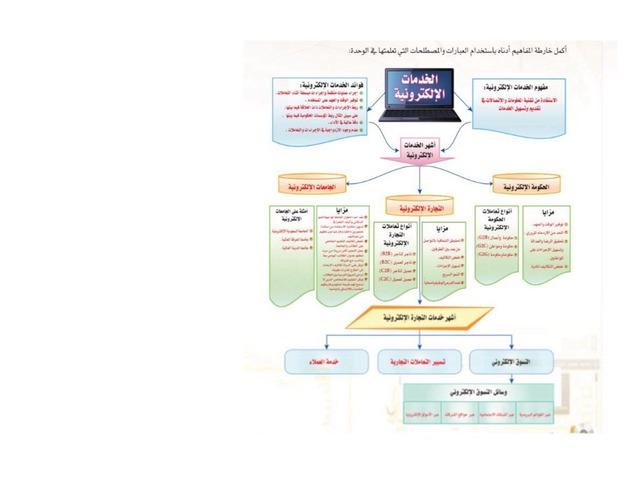 خرائط مفاهيم للثاني ثانوي  by خلود الصائغ