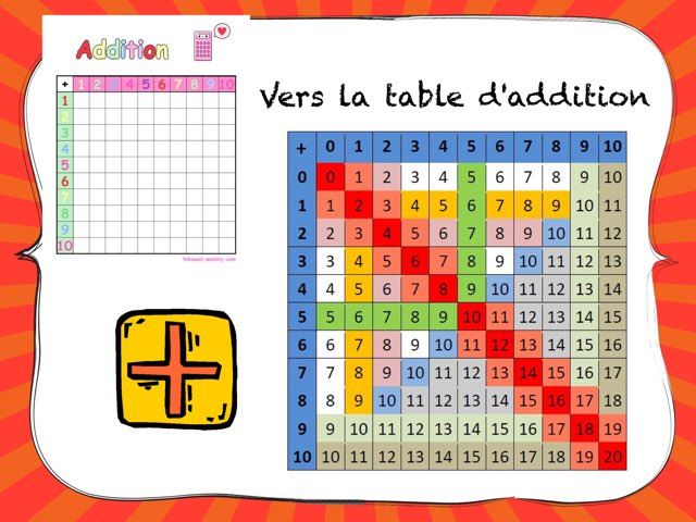 Vers La Table D'addition  by Marie S
