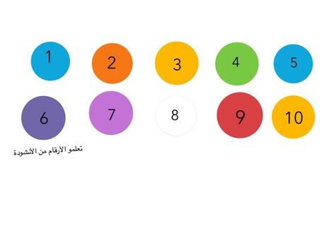 الأرقام الأنجليزي  by Danah Amin Omer