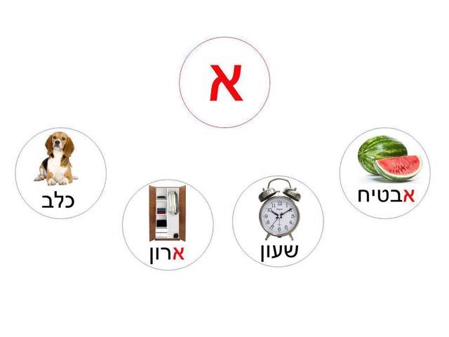 מילים המתחילות באות א by Hanit keidar
