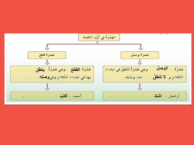 همزة القطع والوصل by شريفه