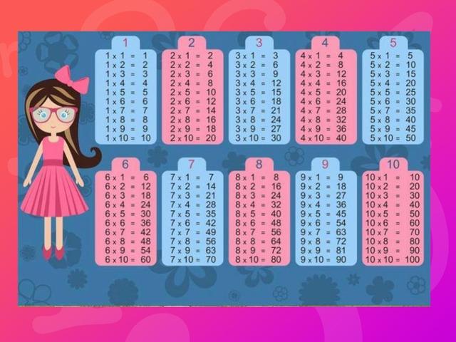 Tablas de Multiplicar by Javier Lázaro Carrasco