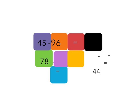 Calculatrice by Florence Jeannas