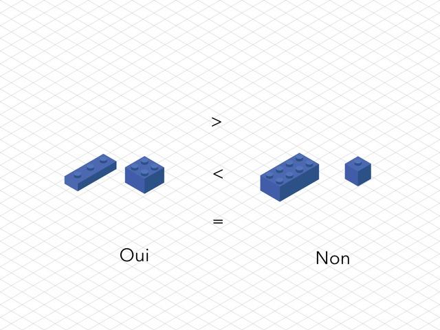 Les équivalences by Pascale Rivard