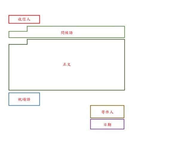 書信格式 by Wing Ip