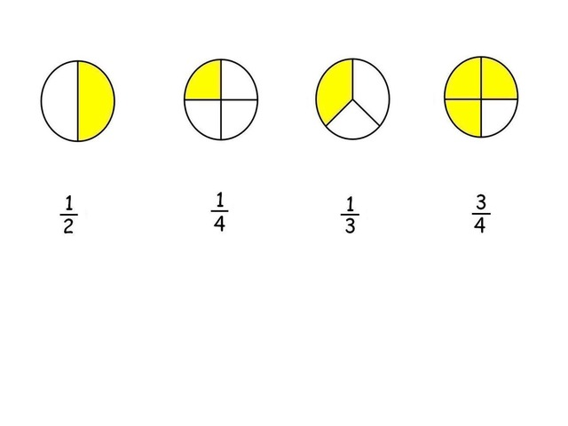 Matching Benchmark Fractions by Raylene Fuchsel