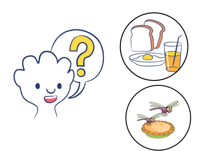 ما الذي أستطيع ان أكله؟ by abla ohoud