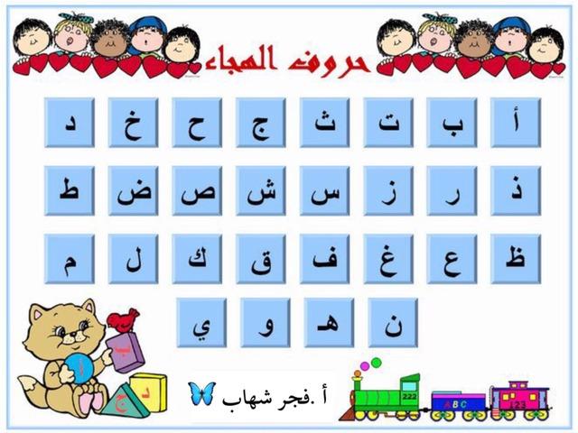 ف ٢ وحدة ٣ الدرس الاول  by Fay Fayoo