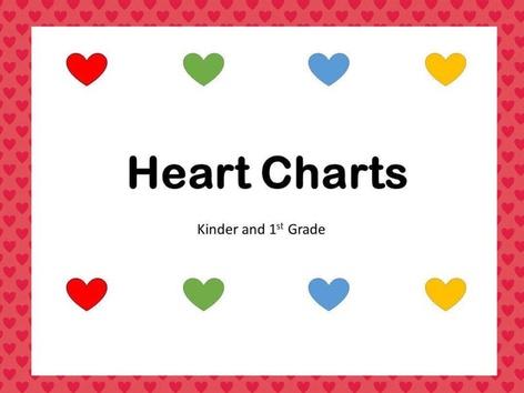 DPISD ELEM PWE Charts by Cynthia Ramirez