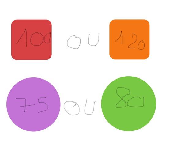 multiplication  by Angélina