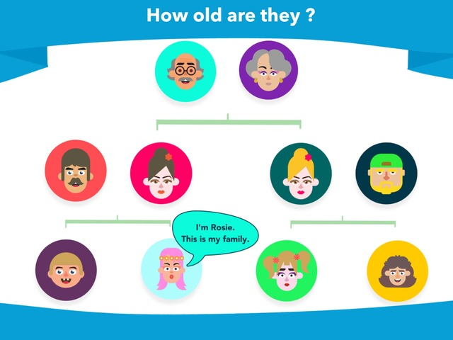 """Family - Ages (numbers) - Saxon Genitive 's """"My mother's (x)  is my (x)"""" by Teeny Tiny TEFL"""