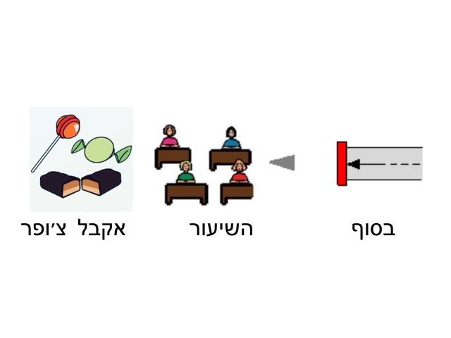 כללי הכיתה תרגול(1) by Rotem Pinko