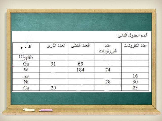 العدد الذري  by سلمانة سلمانة