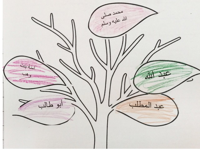 نسب الرسول٢ by Esmat Ali