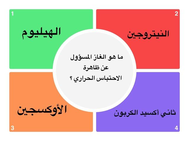 غاز الاحتباس الحراري by Wadha alazemi