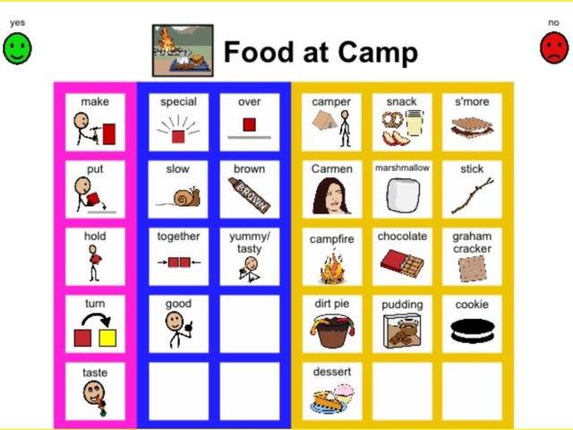 Unique Summer Unit Chapter 5: Food at Camp- Sight Word Find  by Tanya Folmsbee