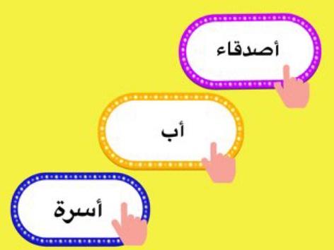 التصور البصري لخبرة أسرتي وأقاربي وجيراني by Haifa Awwad
