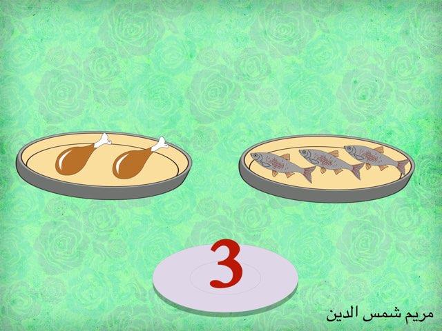 Number 3 by Mariam Shamsaldeen