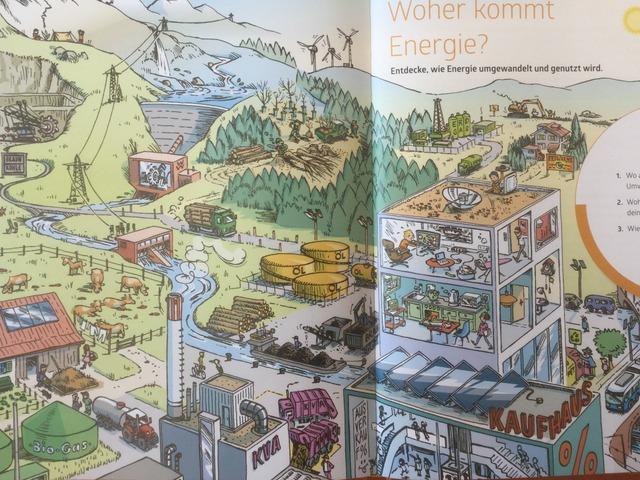 Woher kommt Energie? by Roger Zimmermann
