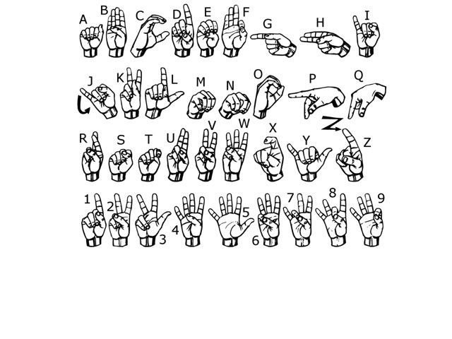 ASL Alphabet And Numbers  by Alyssa Clark