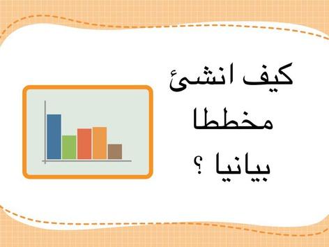الصف السابع المخططات البيانية  by Amani Almashmom