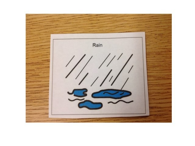 Weather Vocabulary by Jessica Cooper