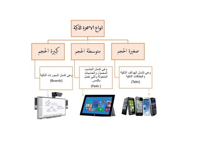العاب أستاذة أسماء السرور by اسما ع