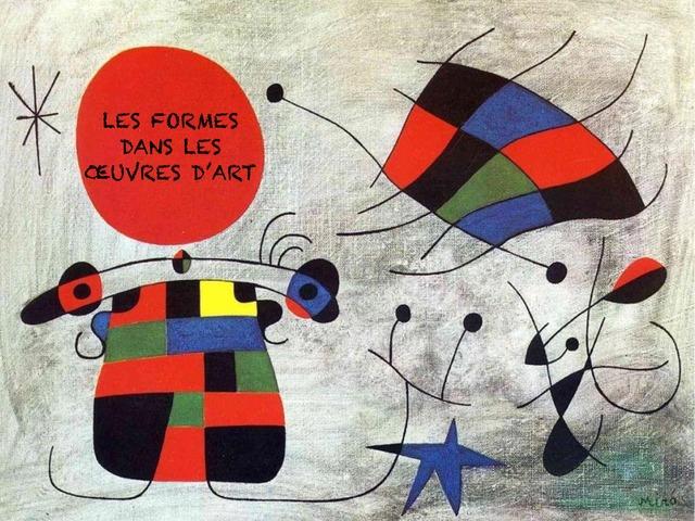 Les Formes Dans Les Œuvres  by Emmanuelle Botta