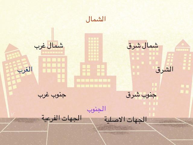 حدد الجهات by مدرسة زينب بنت ابي سلمه إ.بنات