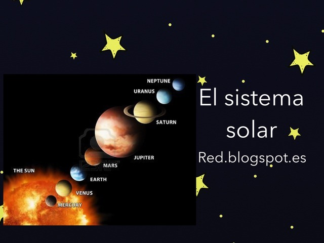 Sistema Solar Red.blogspot.es by Faviana Ahonzo Ledezma