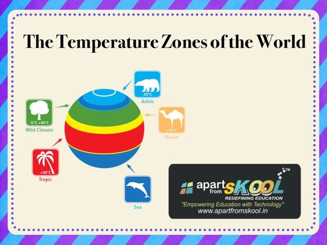 The Temperature Zones Of The World by TinyTap creator