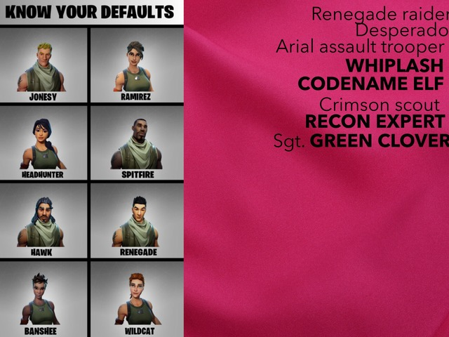 Know Your Defaults by jayden Kelly