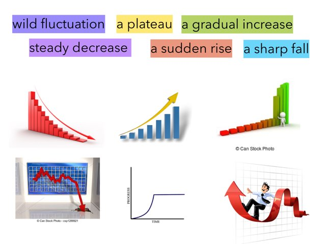 IELTS graph Vocabulary 1 by Eva Jay