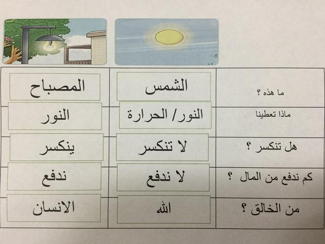 الله الخالق by Esmat Ali