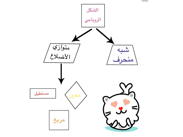 شبه المنحرف by Maram Alshammri
