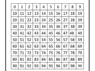 99 Chart by Tiffany Reyes