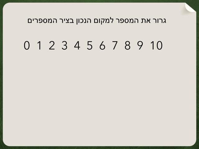 מיקום בציר המספרים by נטע הלוי