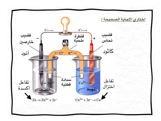 الخلية الجلفانية  2  by سلمانة سلمانة