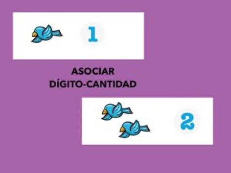 Asociar Dígito-Cantidad 1 Y 2 by Francisca Sánchez Martínez