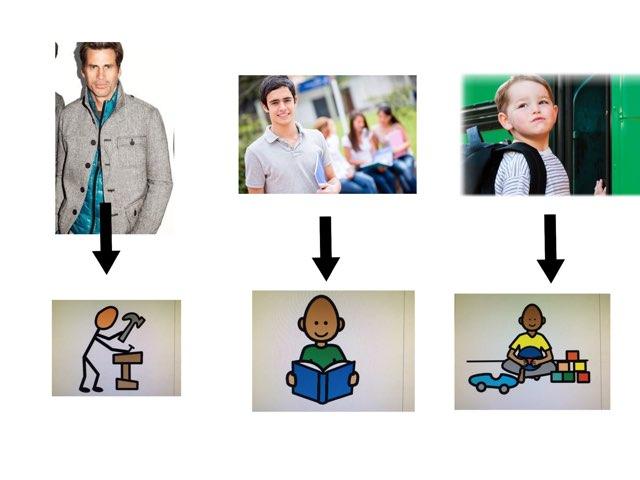 ילד נער ואיש-תחומי עיסוק לשיעור טרום תעסוקה by שני אוזמן