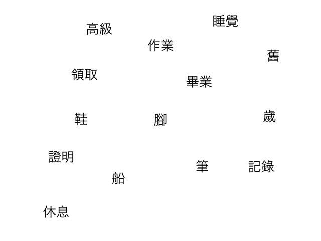 三上複習 by Belinda Wu