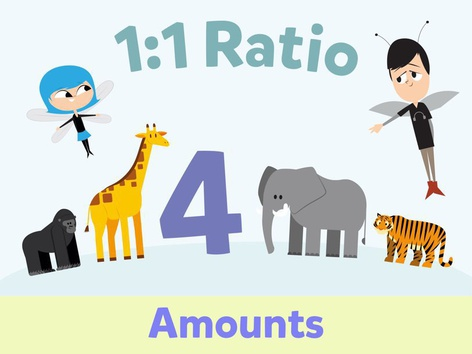 1:1 Ratio - Amounts by Math Learning Plan
