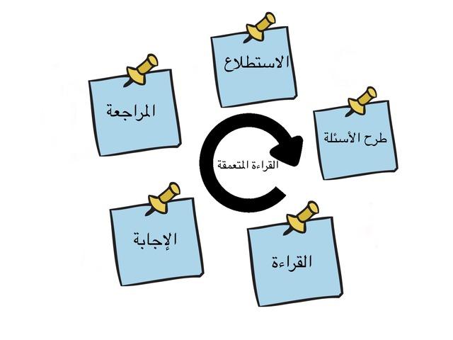 القراءة المتعمقة by Majed Alhassan