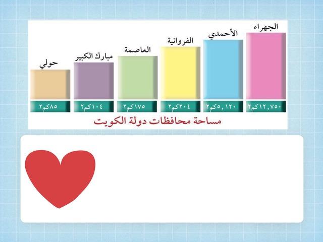لعبة محافظات دولة الكويت  by Sara Ali